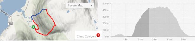 loftbakken_climb